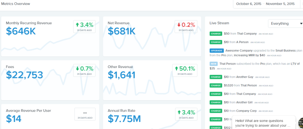 Buffer revenue dashboard